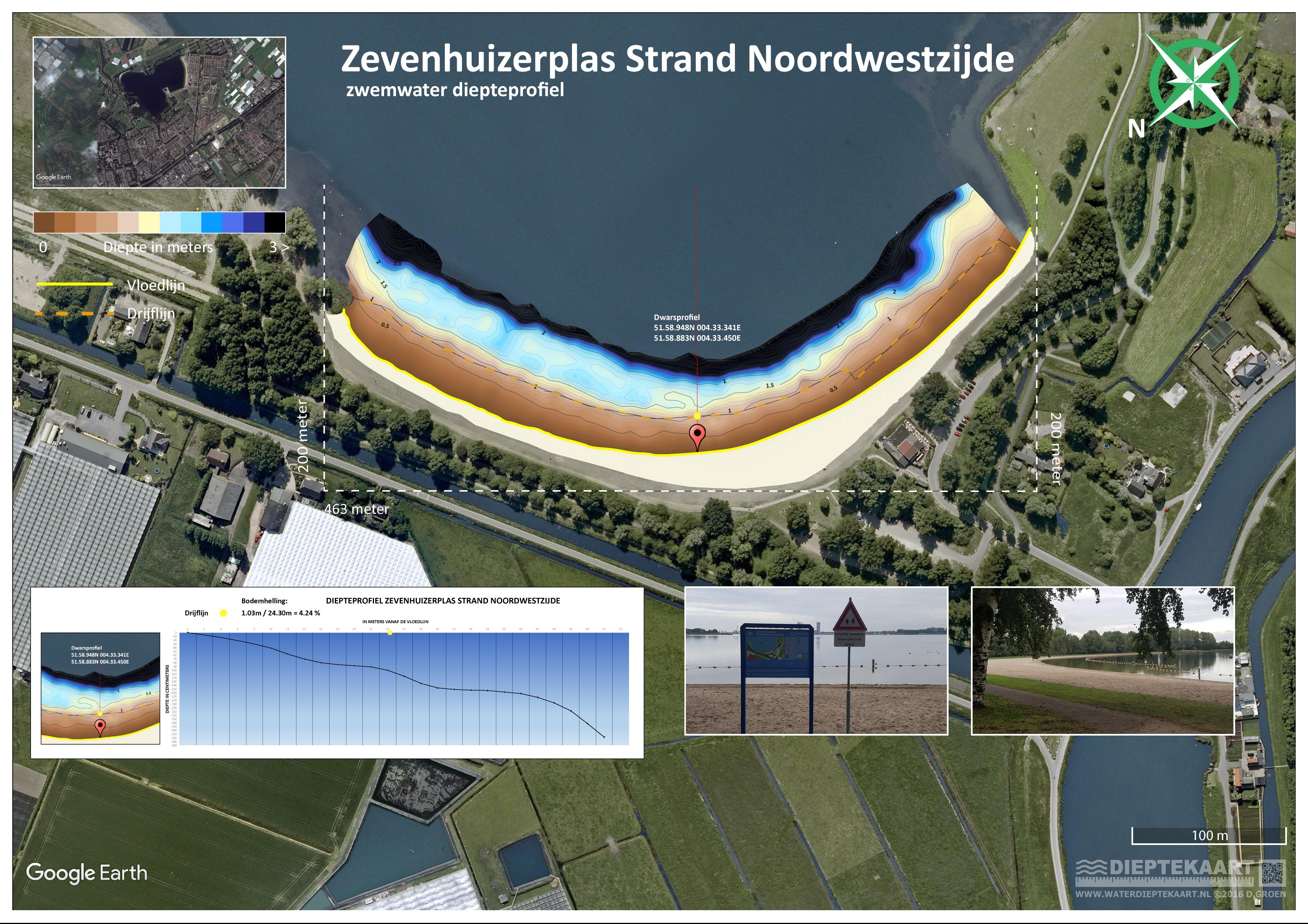 1Zevenhuizerplas Strand Noordwestzijde-01